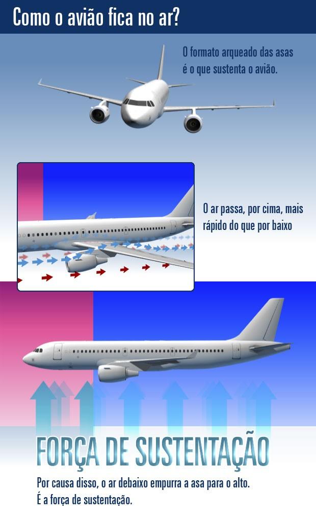 aviao_2